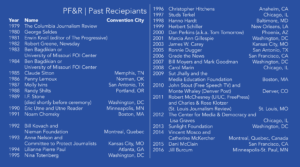 Previous CCSD PF&R Award Recipients.