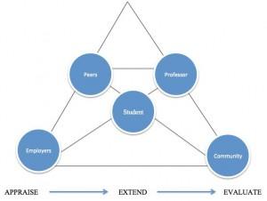 diagram of model